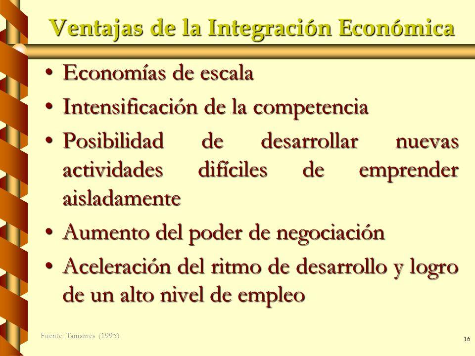 Ventajas de la Integración Económica