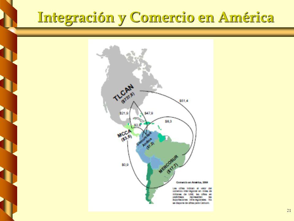 Integración y Comercio en América