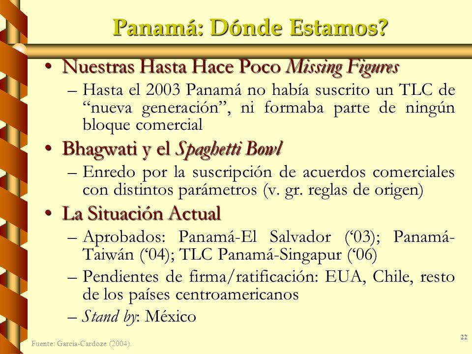Panamá: Dónde Estamos Nuestras Hasta Hace Poco Missing Figures