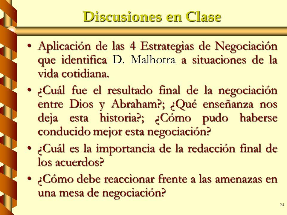 Discusiones en Clase Aplicación de las 4 Estrategias de Negociación que identifica D. Malhotra a situaciones de la vida cotidiana.
