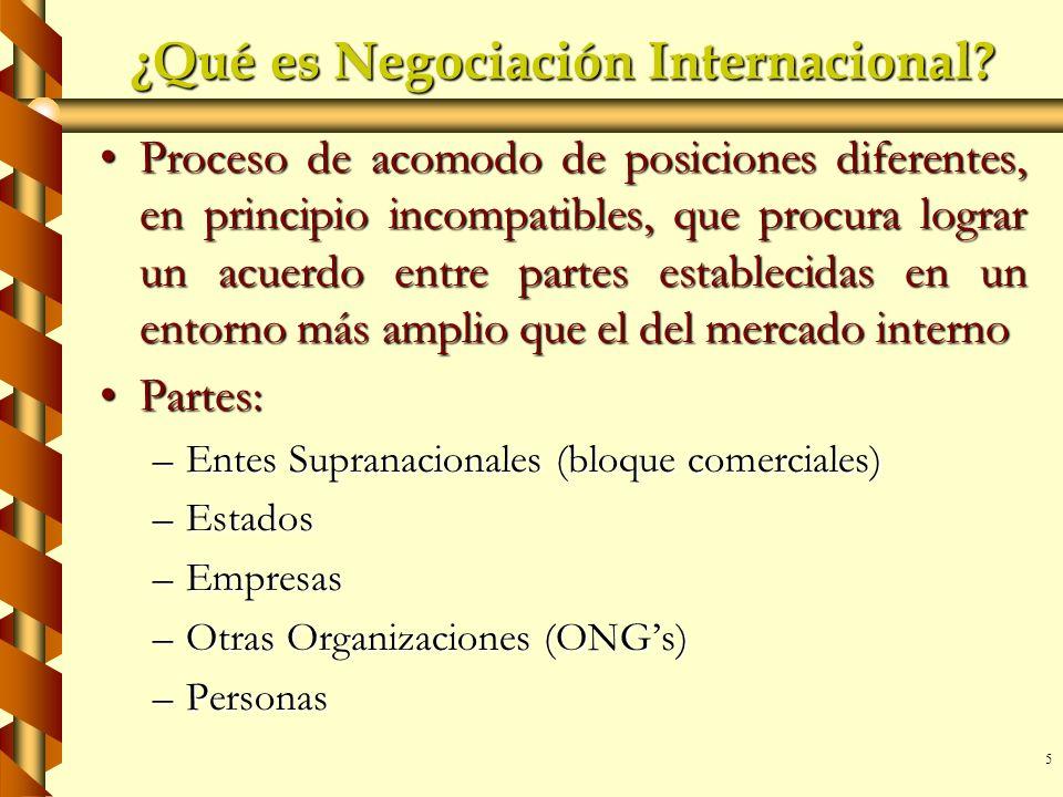 ¿Qué es Negociación Internacional