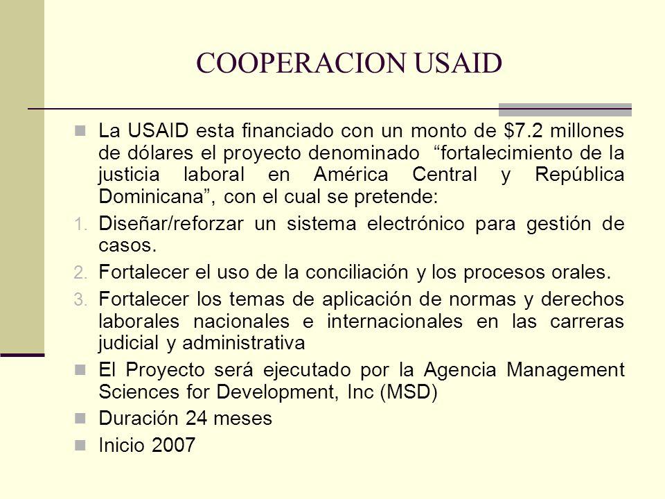 COOPERACION USAID