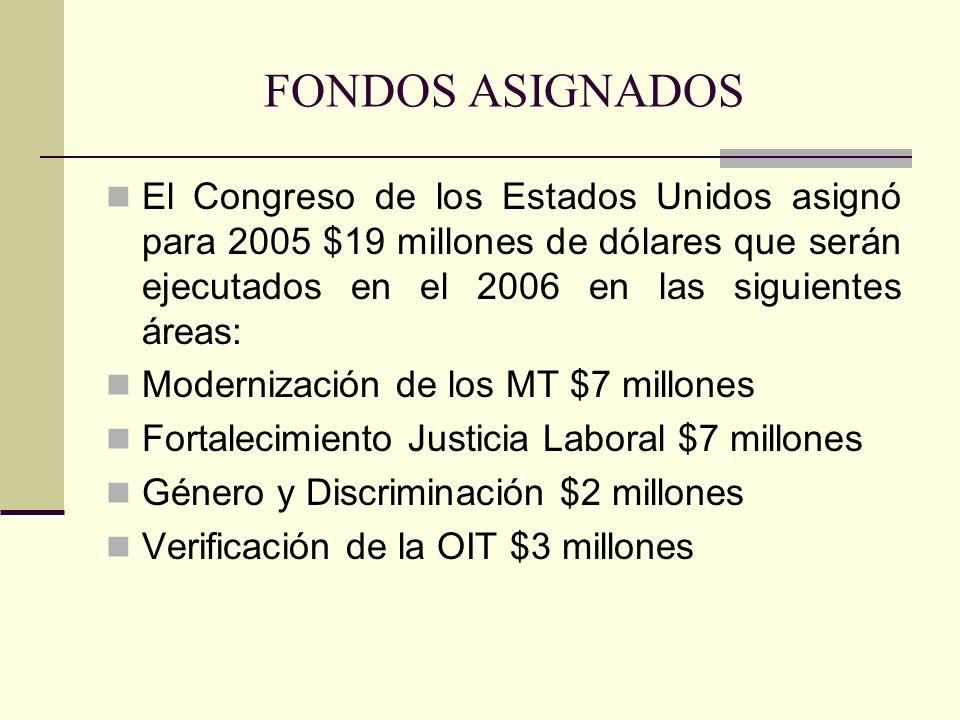 FONDOS ASIGNADOS El Congreso de los Estados Unidos asignó para 2005 $19 millones de dólares que serán ejecutados en el 2006 en las siguientes áreas: