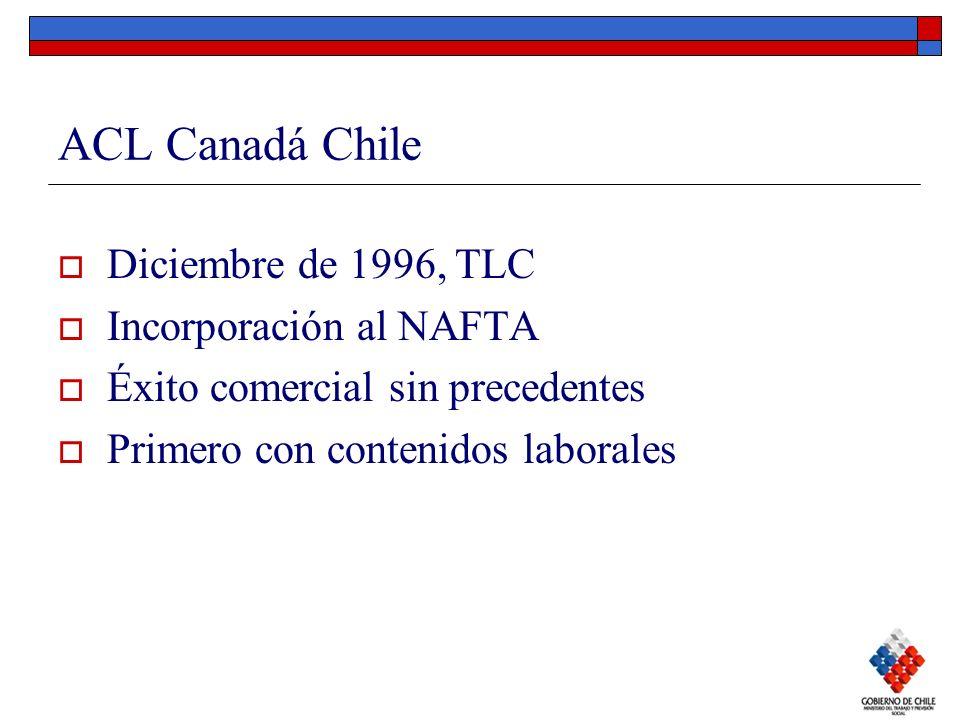 ACL Canadá Chile Diciembre de 1996, TLC Incorporación al NAFTA