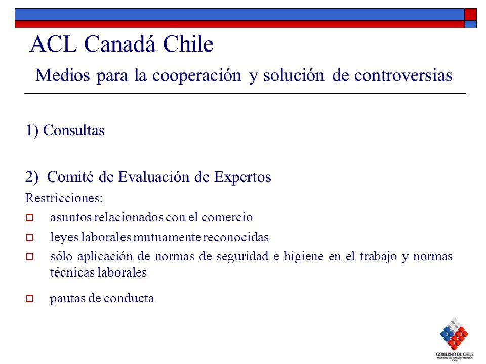 ACL Canadá Chile Medios para la cooperación y solución de controversias