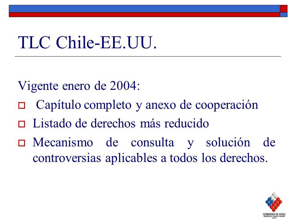 TLC Chile-EE.UU. Vigente enero de 2004: