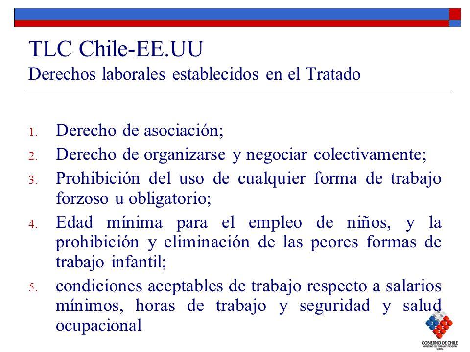 TLC Chile-EE.UU Derechos laborales establecidos en el Tratado