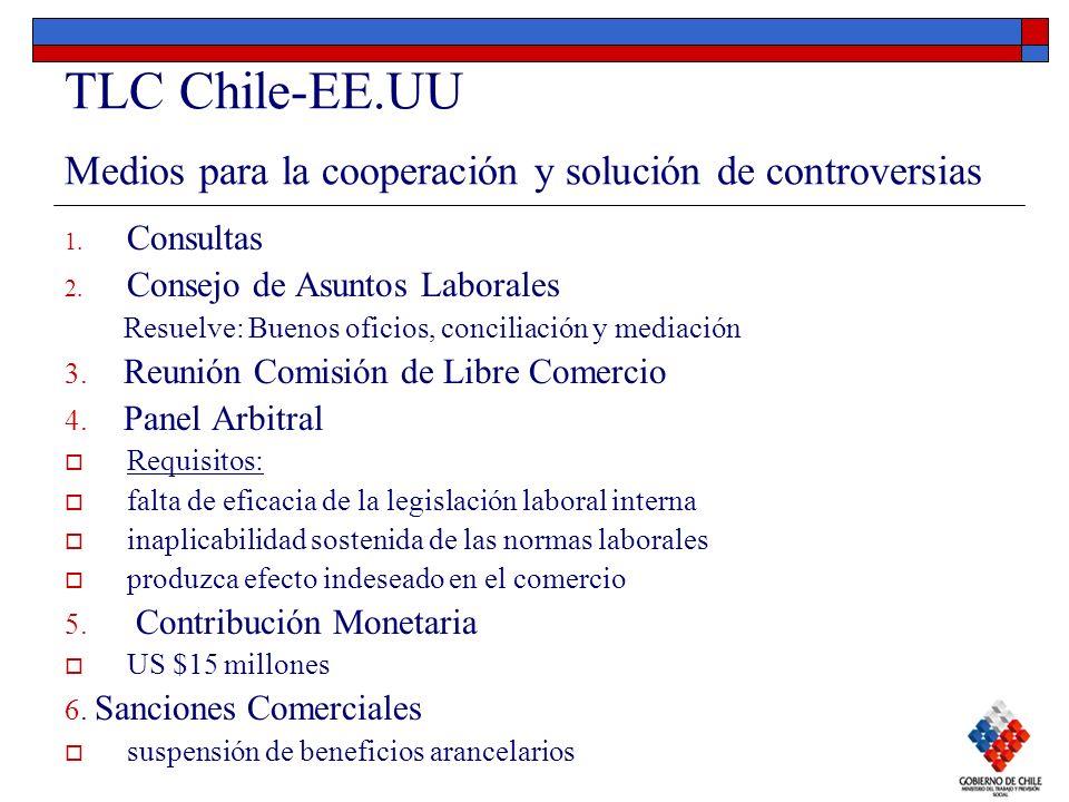 TLC Chile-EE.UU Medios para la cooperación y solución de controversias