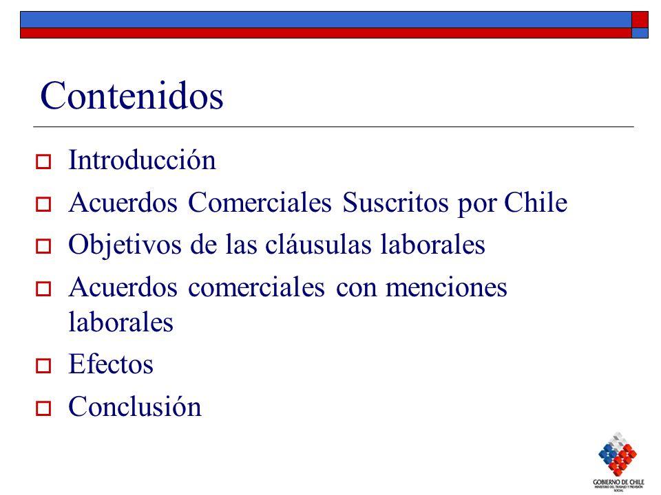 Contenidos Introducción Acuerdos Comerciales Suscritos por Chile