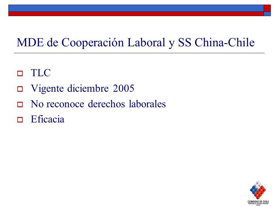 MDE de Cooperación Laboral y SS China-Chile