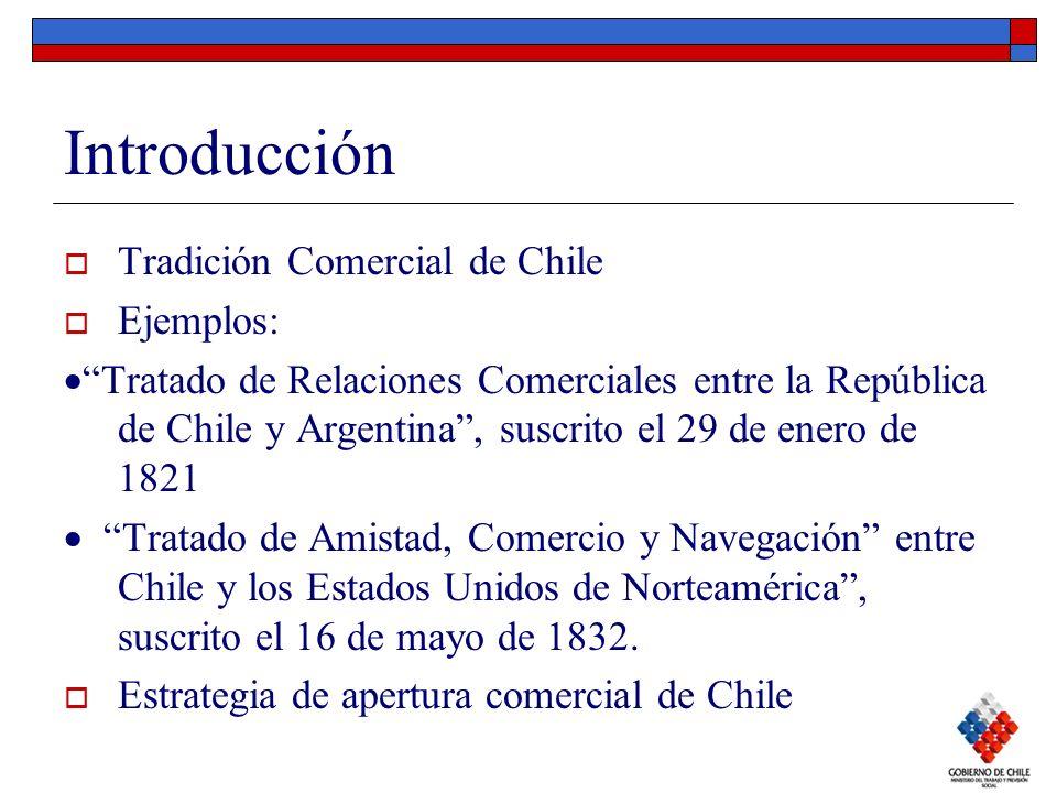 Introducción Tradición Comercial de Chile Ejemplos: