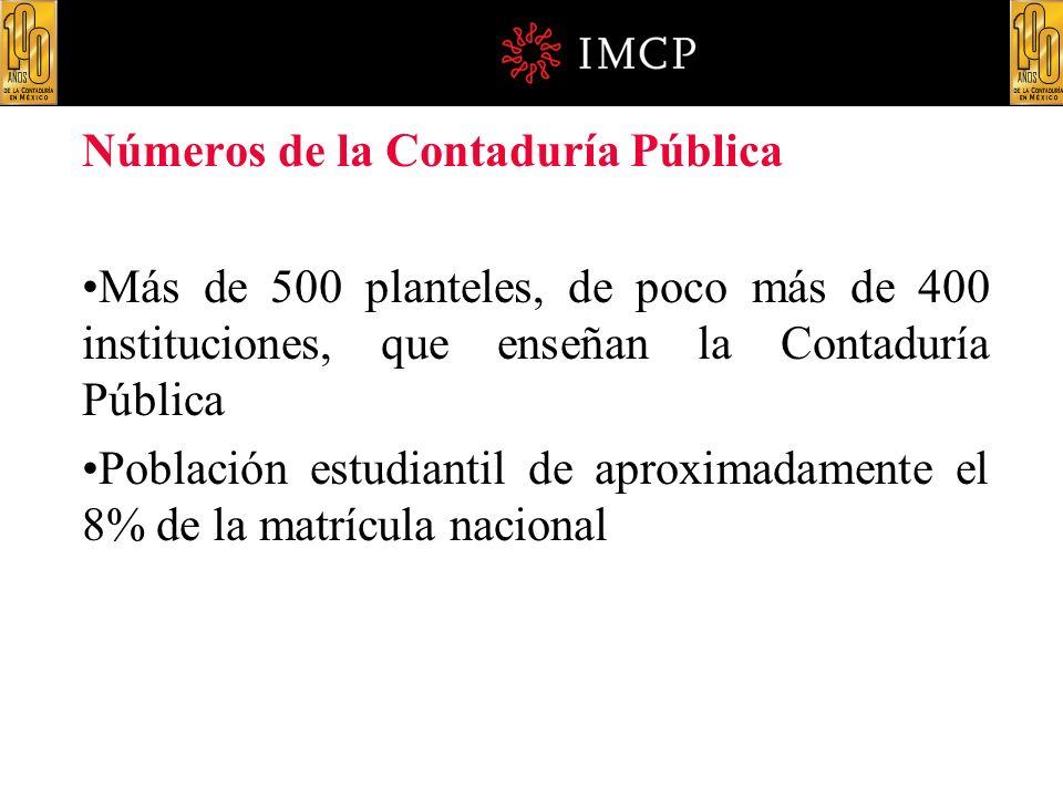Números de la Contaduría Pública