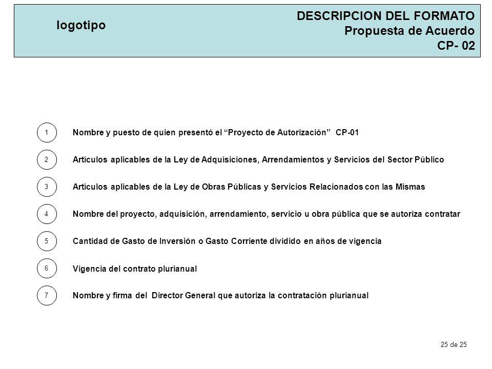 DESCRIPCION DEL FORMATO Propuesta de Acuerdo CP- 02 logotipo