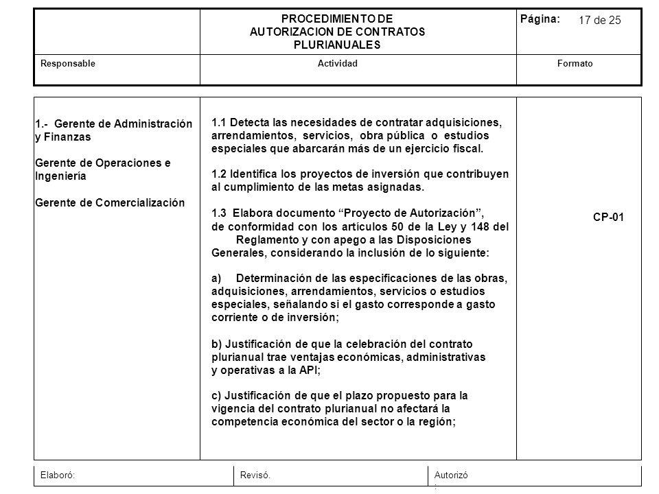 PROCEDIMIENTO DE AUTORIZACION DE CONTRATOS PLURIANUALES
