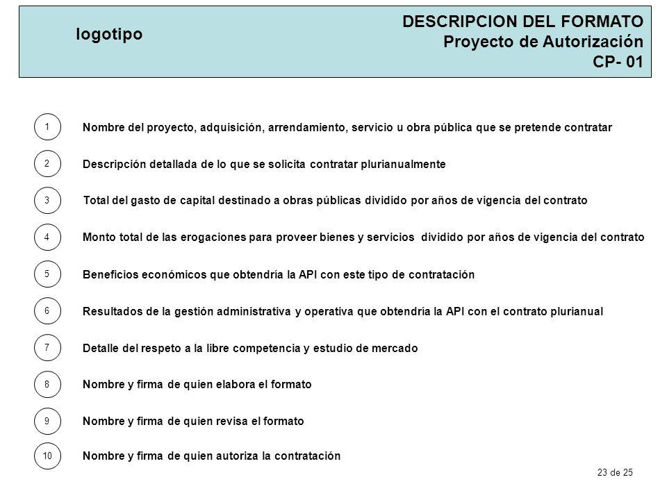 DESCRIPCION DEL FORMATO Proyecto de Autorización CP- 01 logotipo