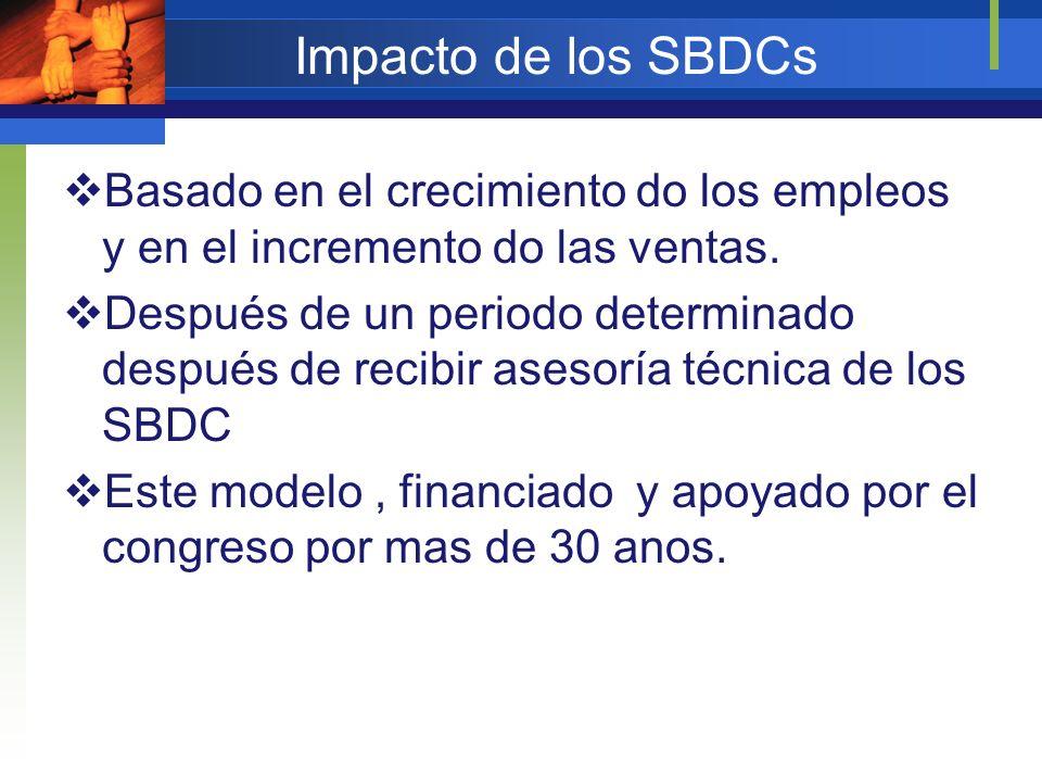 Impacto de los SBDCsBasado en el crecimiento do los empleos y en el incremento do las ventas.