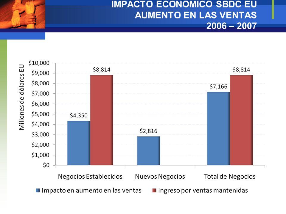 IMPACTO ECONOMICO SBDC EU AUMENTO EN LAS VENTAS 2006 – 2007