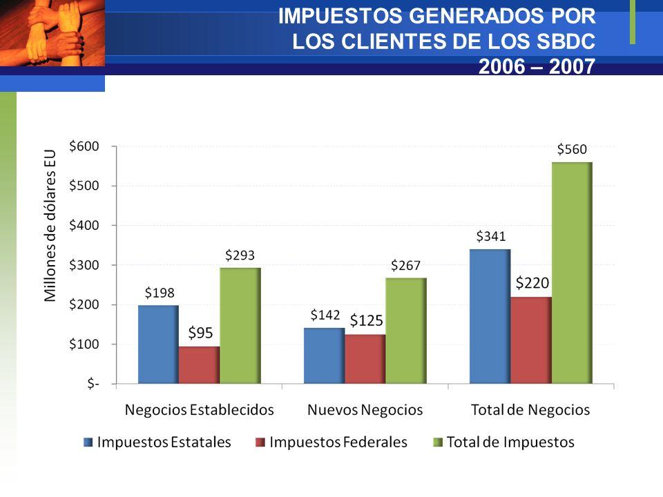 IMPUESTOS GENERADOS POR LOS CLIENTES DE LOS SBDC 2006 – 2007