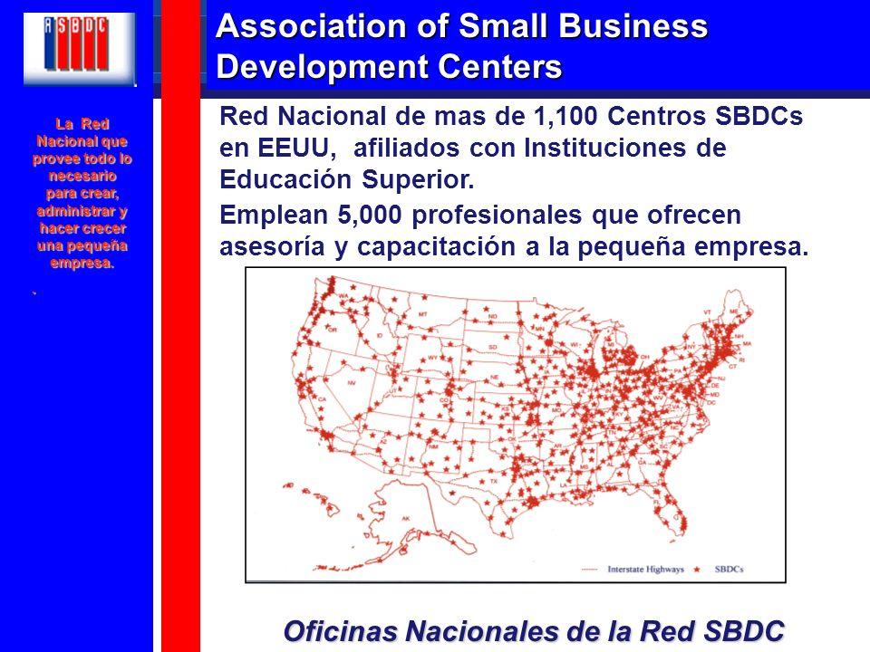 Oficinas Nacionales de la Red SBDC