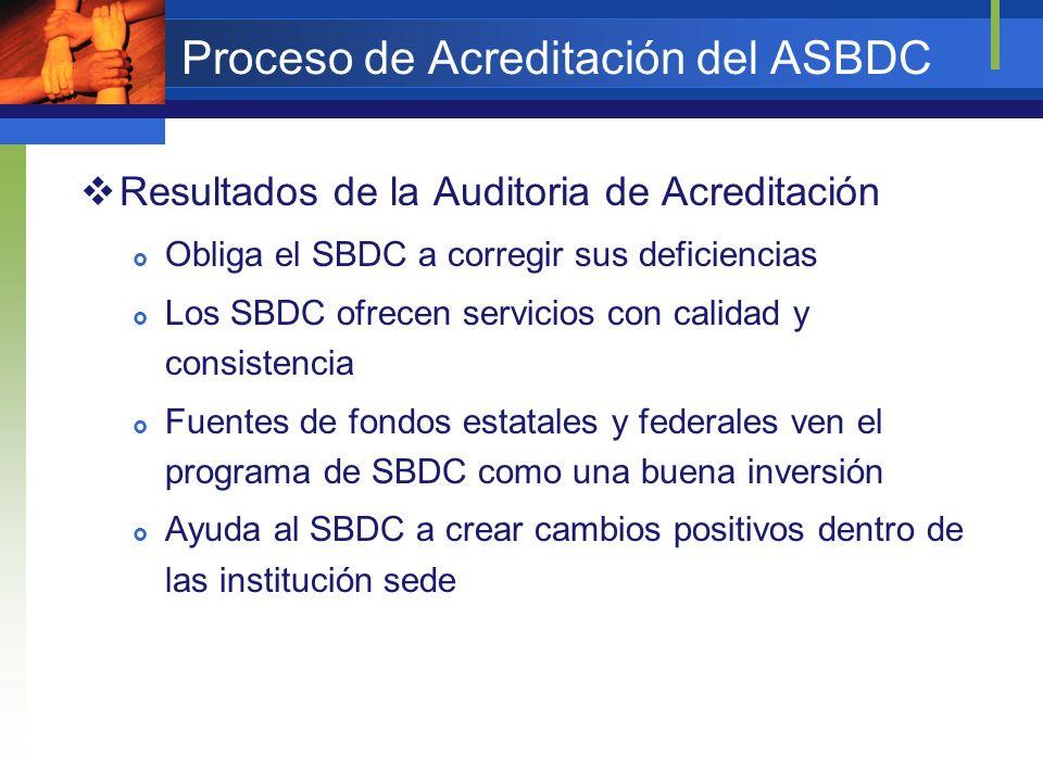 Proceso de Acreditación del ASBDC