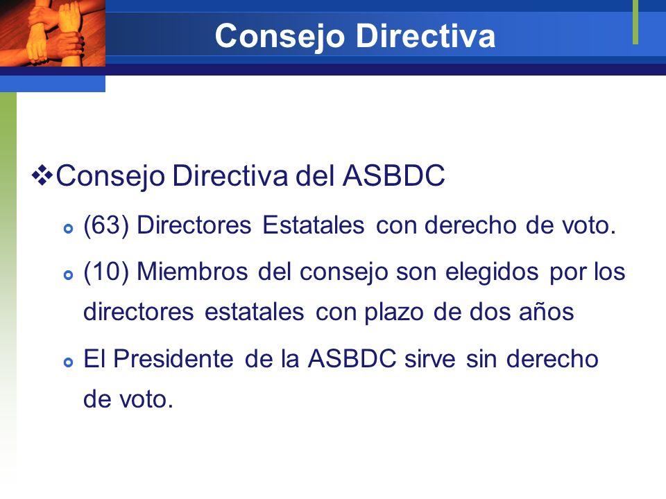 Consejo Directiva Consejo Directiva del ASBDC