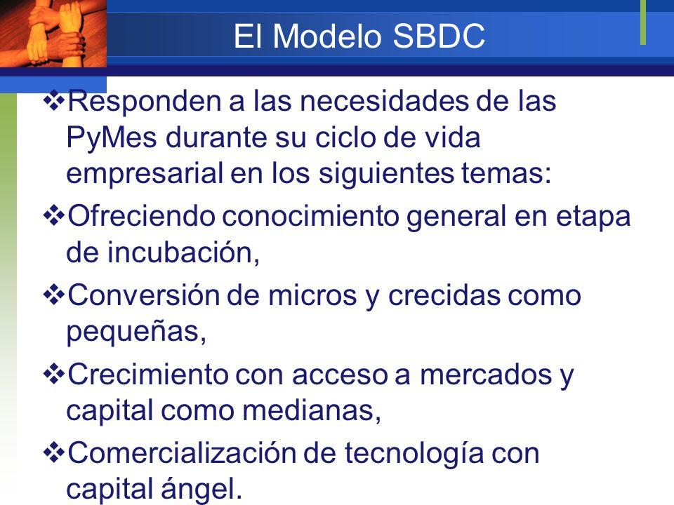El Modelo SBDC Responden a las necesidades de las PyMes durante su ciclo de vida empresarial en los siguientes temas: