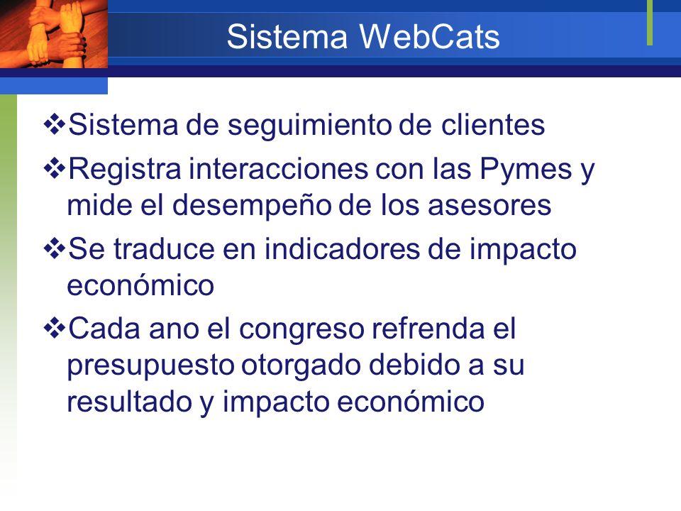 Sistema WebCats Sistema de seguimiento de clientes