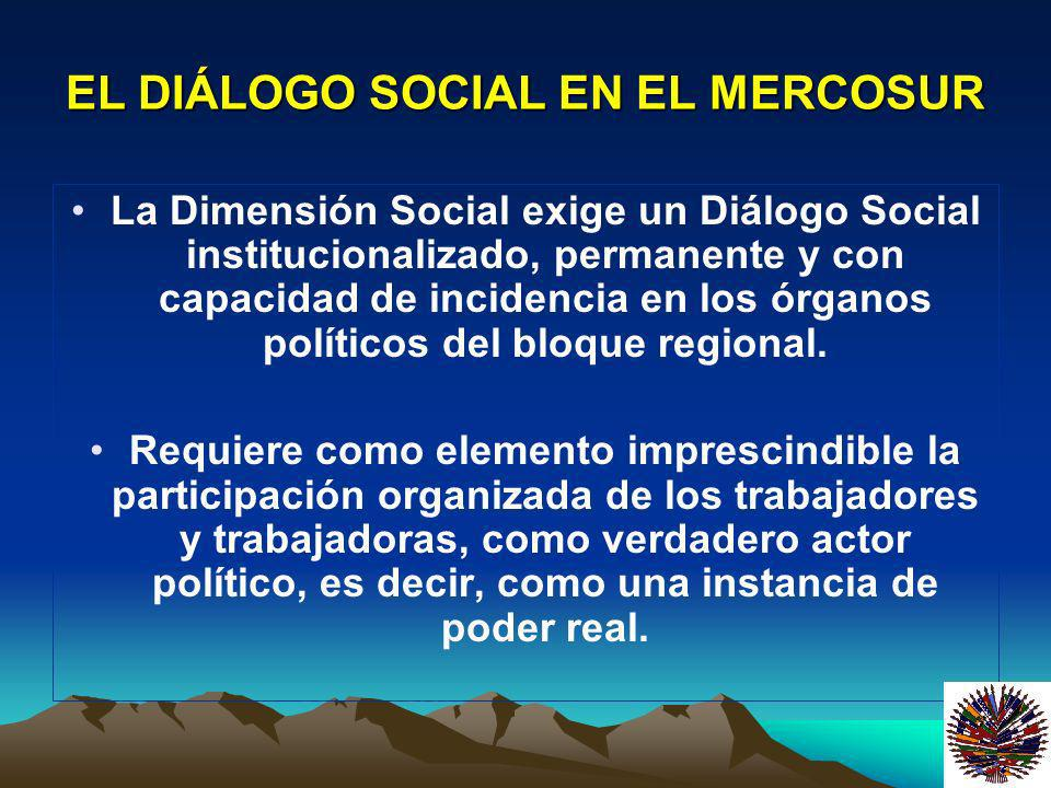 EL DIÁLOGO SOCIAL EN EL MERCOSUR