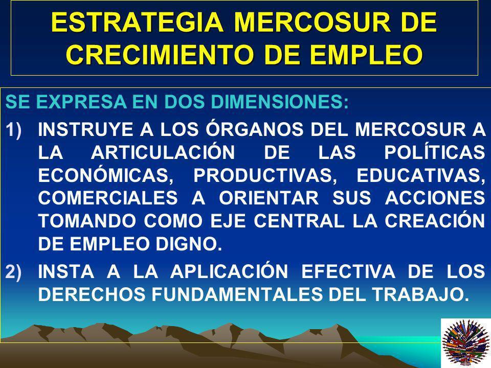 ESTRATEGIA MERCOSUR DE CRECIMIENTO DE EMPLEO