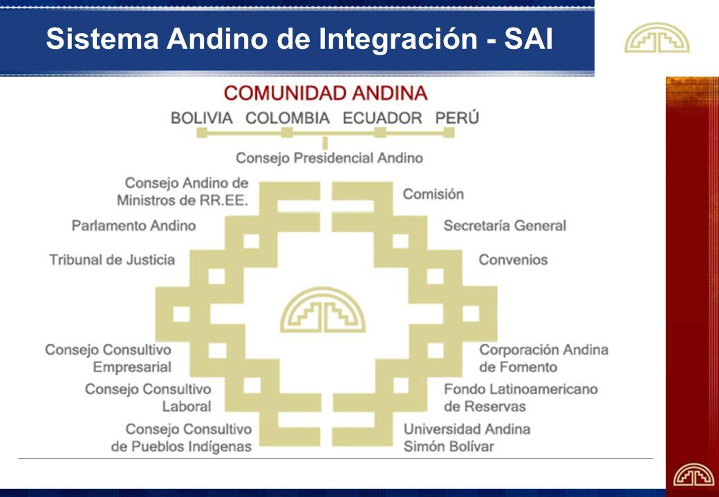 Sistema Andino de Integración - SAI