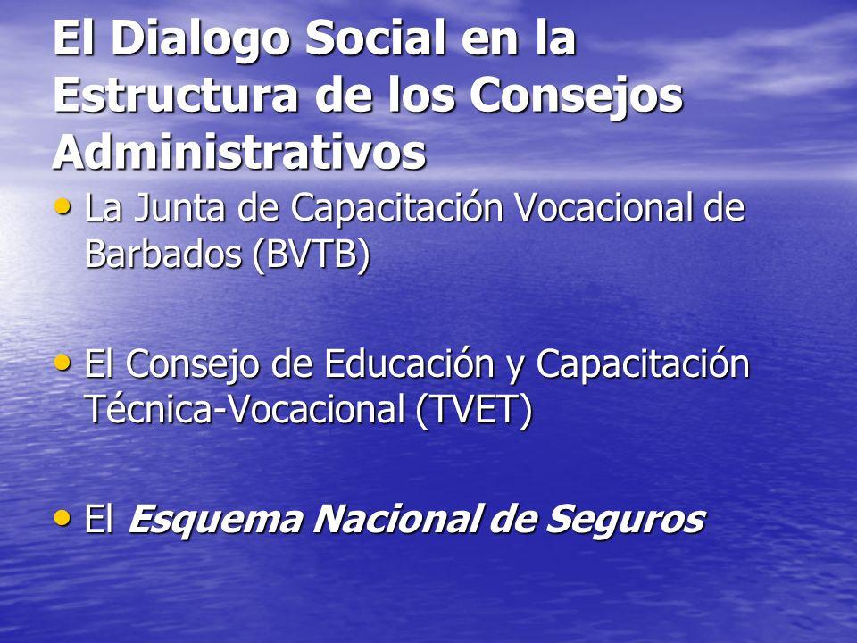 El Dialogo Social en la Estructura de los Consejos Administrativos