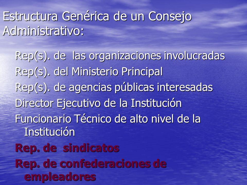 Estructura Genérica de un Consejo Administrativo: