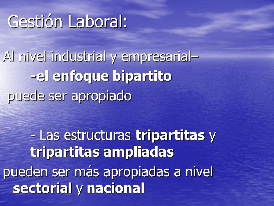 Gestión Laboral: Al nivel industrial y empresarial–