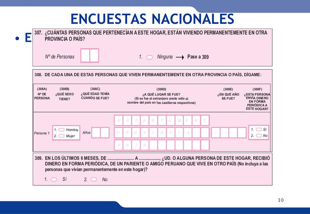 ENCUESTAS NACIONALES Encuesta Nacional Continua (ENCO) 2006
