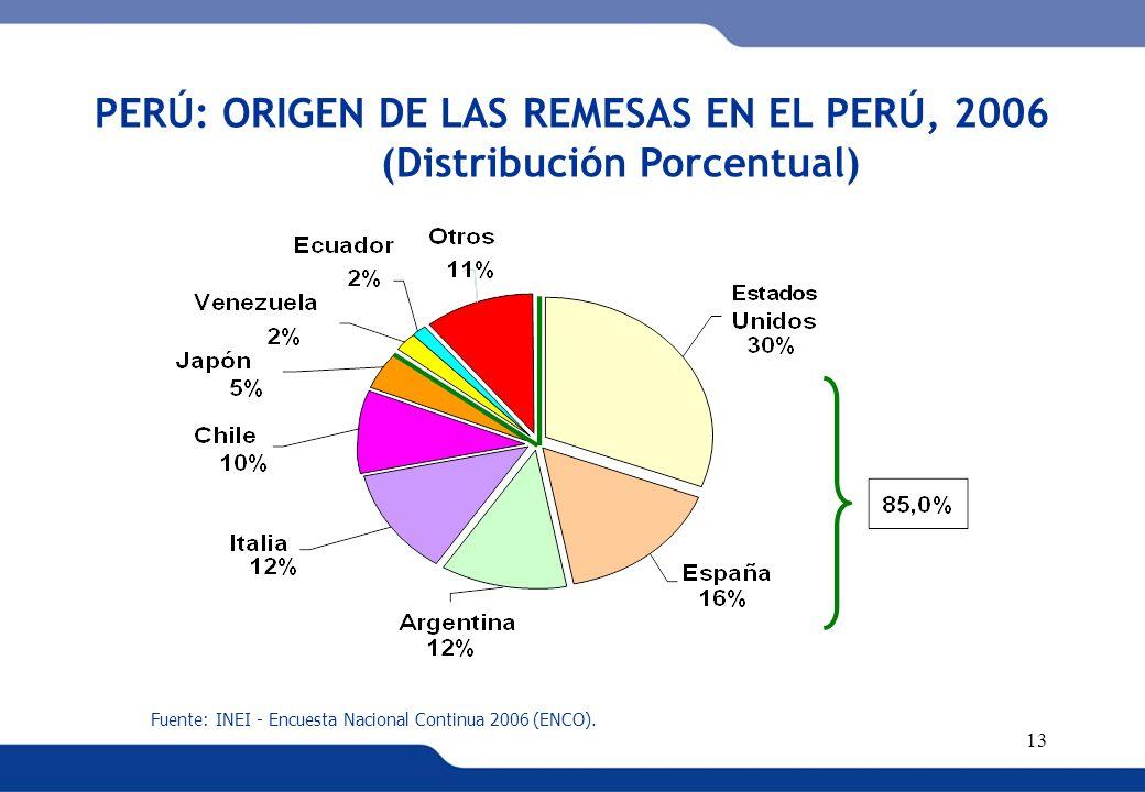 PERÚ: ORIGEN DE LAS REMESAS EN EL PERÚ, 2006 (Distribución Porcentual)