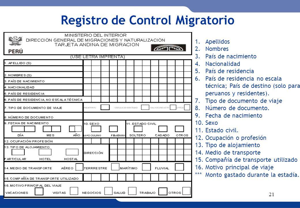Registro de Control Migratorio