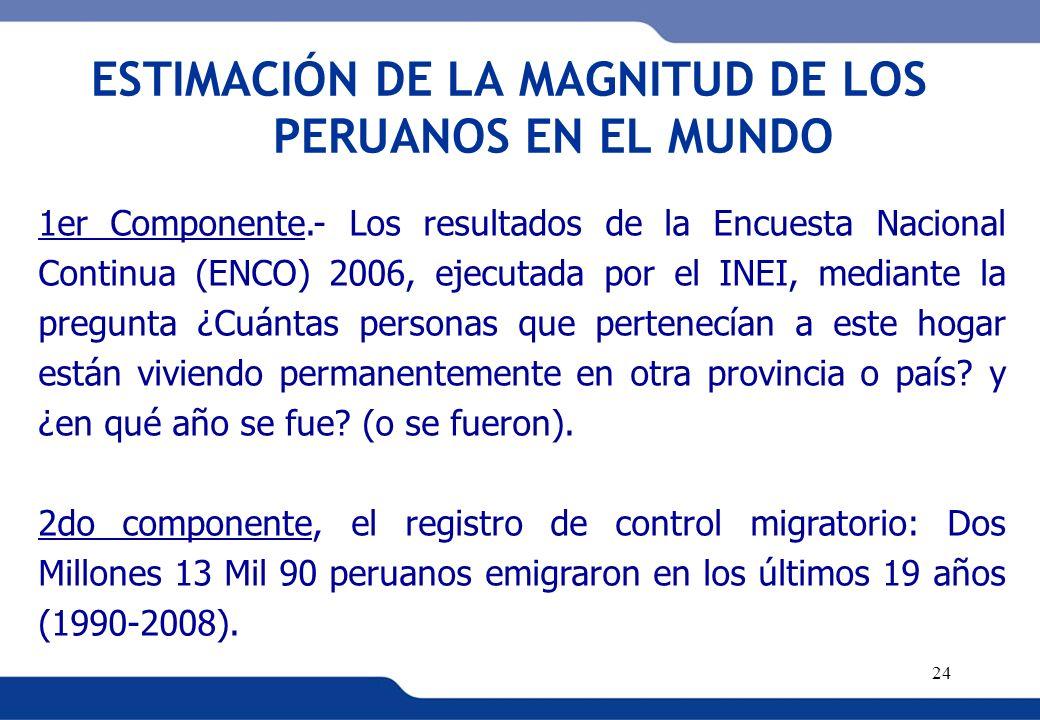 ESTIMACIÓN DE LA MAGNITUD DE LOS PERUANOS EN EL MUNDO