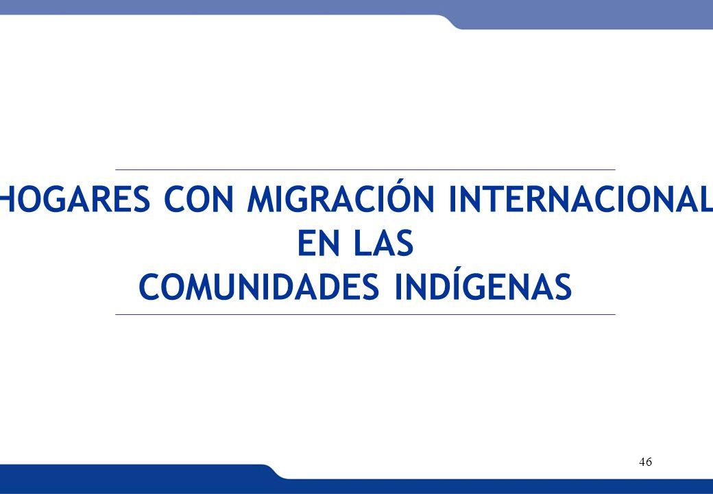 HOGARES CON MIGRACIÓN INTERNACIONAL EN LAS COMUNIDADES INDÍGENAS