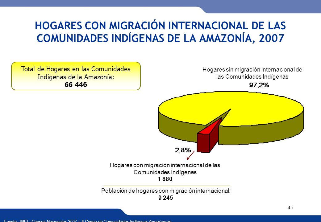 HOGARES CON MIGRACIÓN INTERNACIONAL DE LAS COMUNIDADES INDÍGENAS DE LA AMAZONÍA, 2007