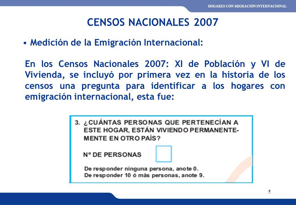 Medición de la Emigración Internacional:
