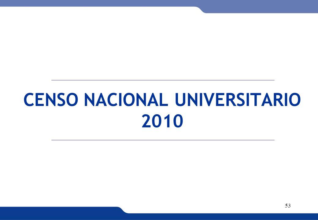 CENSO NACIONAL UNIVERSITARIO 2010