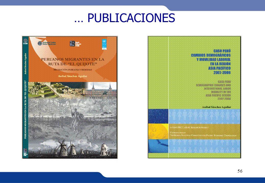 … PUBLICACIONES