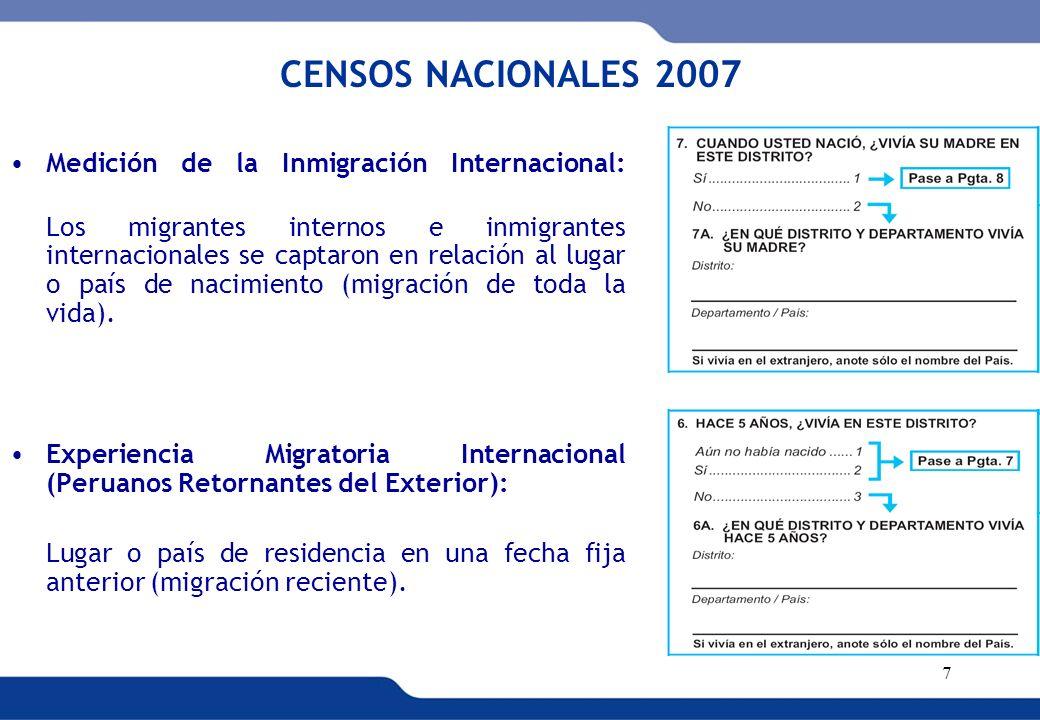 CENSOS NACIONALES 2007 Medición de la Inmigración Internacional: