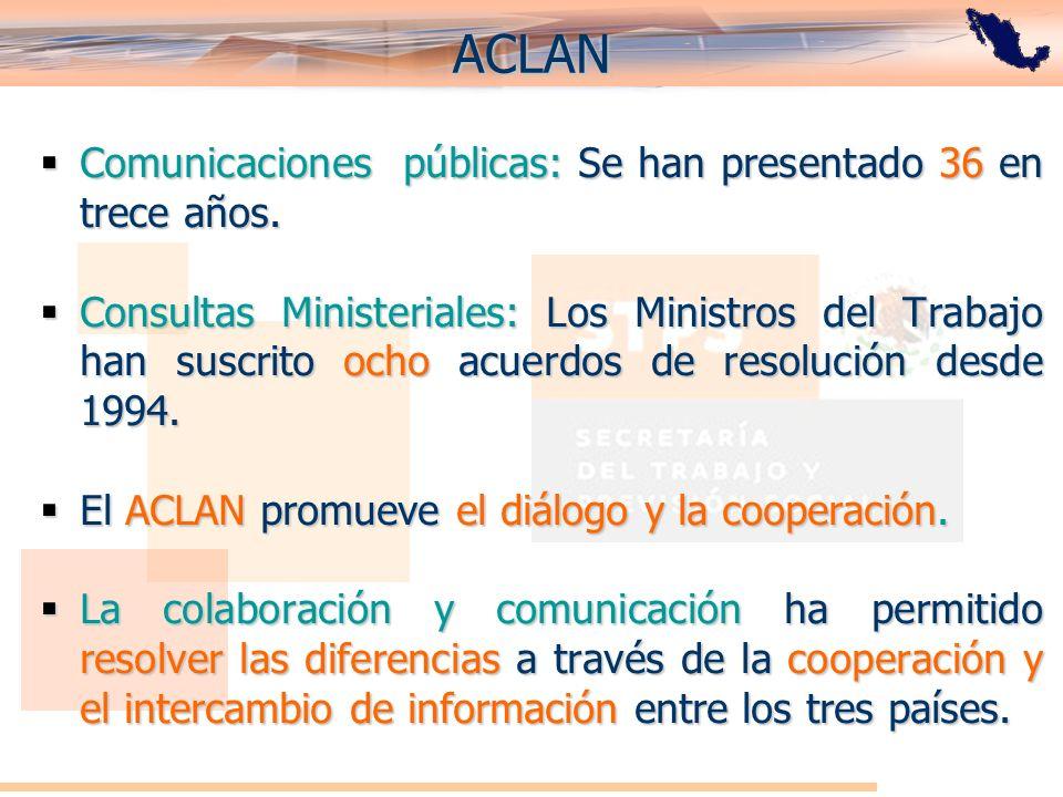 ACLAN Comunicaciones públicas: Se han presentado 36 en trece años.
