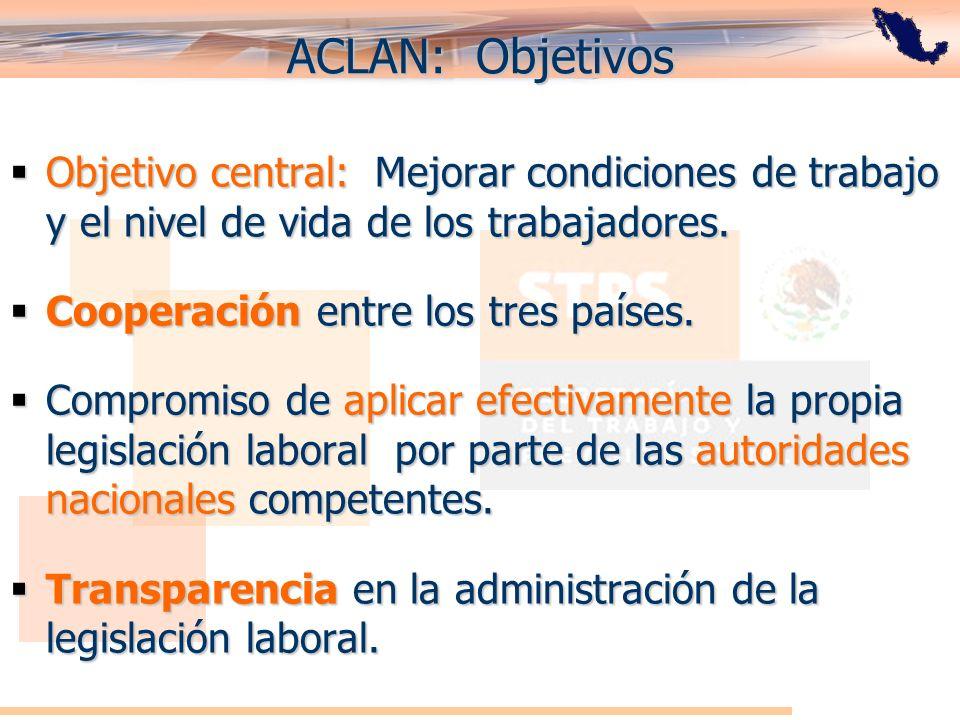 ACLAN: Objetivos Objetivo central: Mejorar condiciones de trabajo y el nivel de vida de los trabajadores.