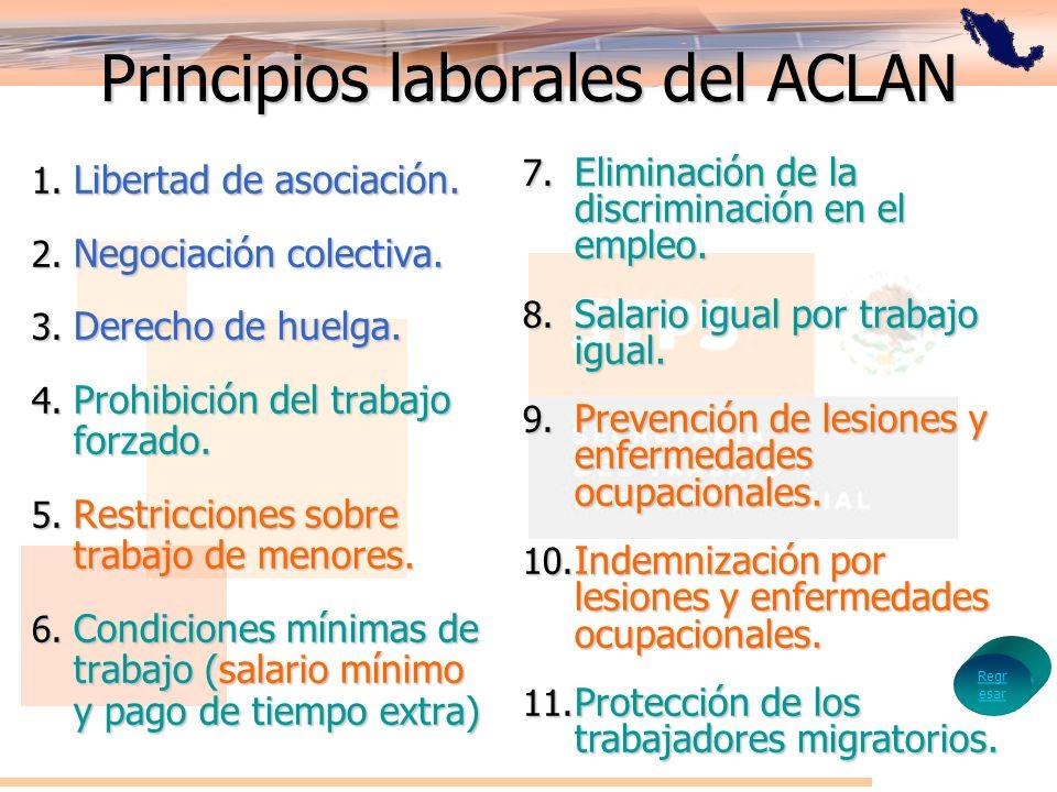 Principios laborales del ACLAN