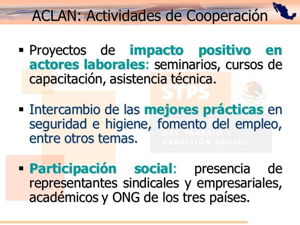 ACLAN: Actividades de Cooperación