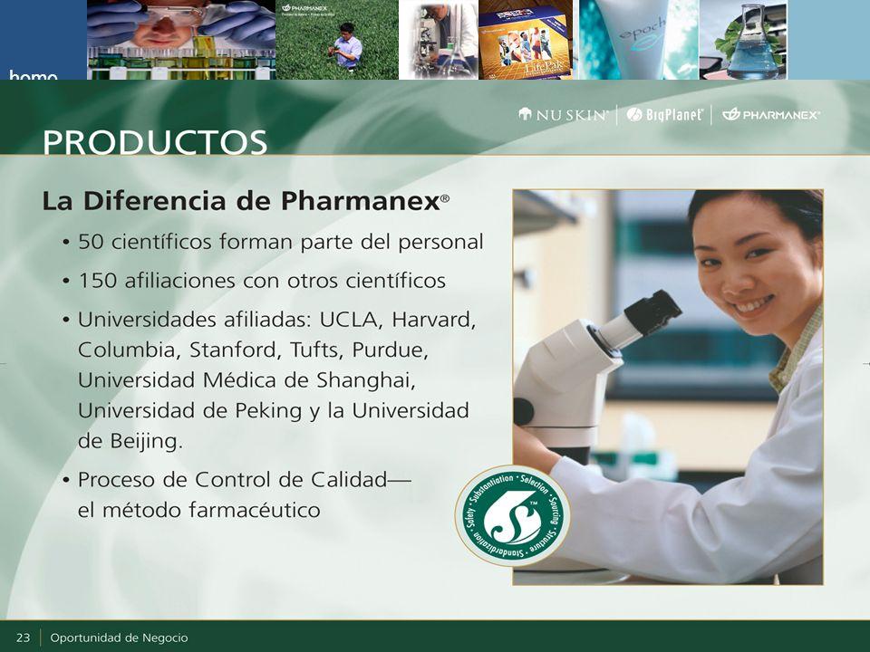 LA DIFERENCIA PHARMANEX Investigación y Desarrollo
