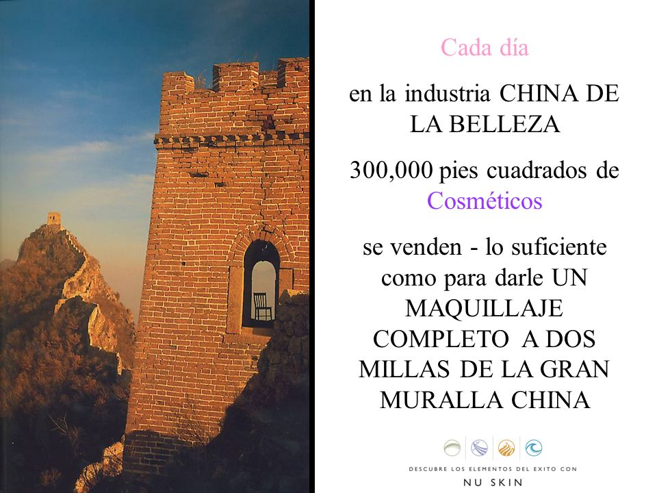 en la industria CHINA DE LA BELLEZA