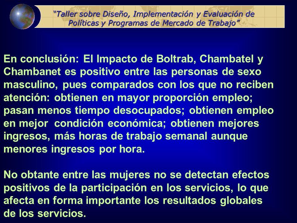 En conclusión: El Impacto de Boltrab, Chambatel y